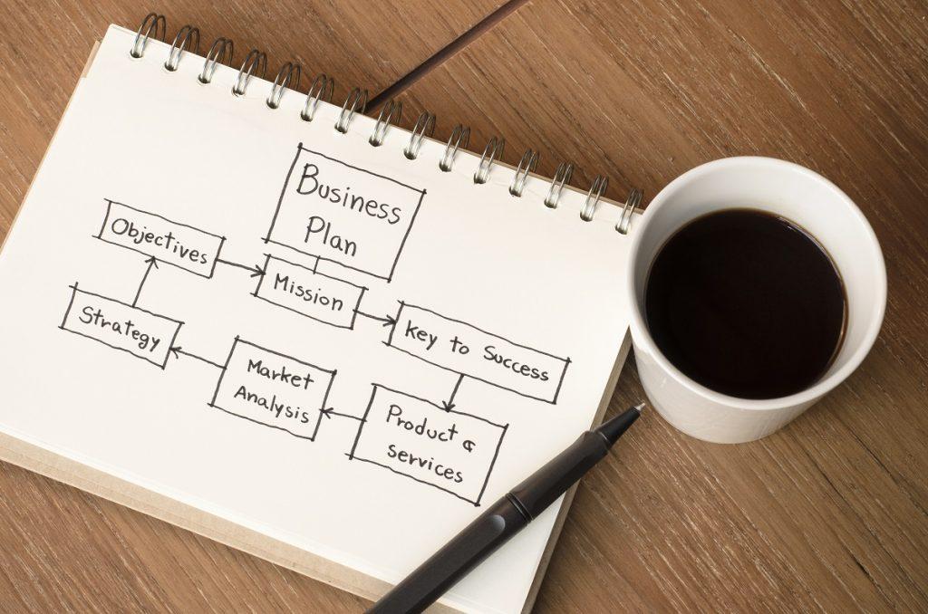 Business plan written on a notebook