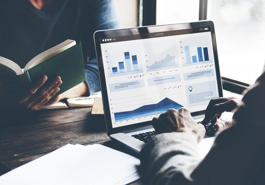 financing charts